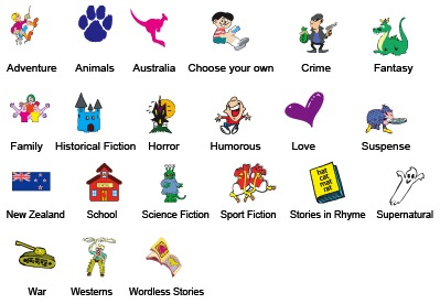 genre term to identify literary categories In literature, every piece of writing falls under a general category, also known as a genre we experience genres is other parts of our daily lives, such as movies and music, and in each case, the individual genres typically have distinctive styles in terms of how they are composed at the most .
